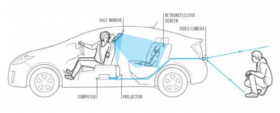 全新增强现实投影技术能把汽车车身变透明