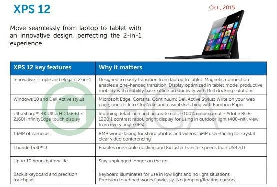 戴尔新XPS 12曝光 类似Surface的二合一设计