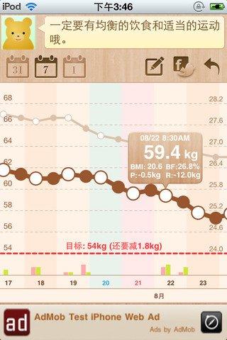 帮你轻松减肥 iPad瘦身软件倾情推荐