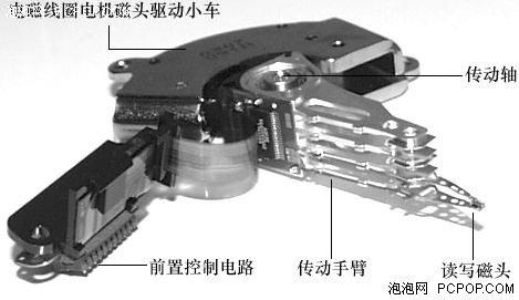 四款笔记本硬盘对比评测 7mm对决9.5mm