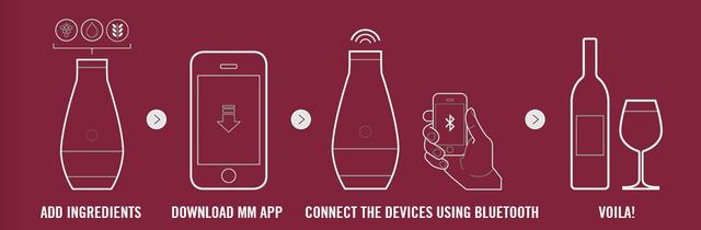 """可将水""""变成""""葡萄酒容器问世 可用手机控制"""