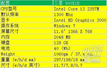 三星超薄900X1B推出i3低配版 重1.06Kg