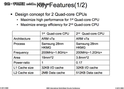 双四核体验待优化 三星Galaxy S4详细评测