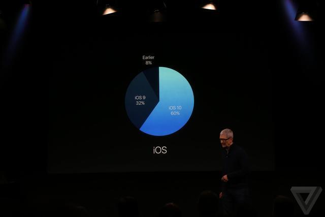 苹果也不免俗 除了晒数据还要吊打一下安卓