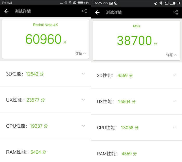 红米Note 4X(左)/魅蓝5s(右)