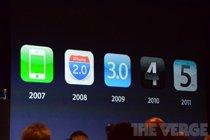 iOS更新历程