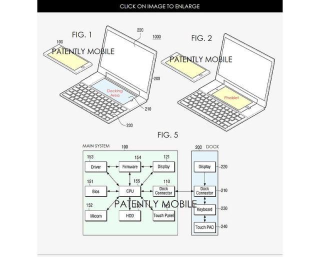 三星新专利 可将智能手机扩展成笔记本电脑