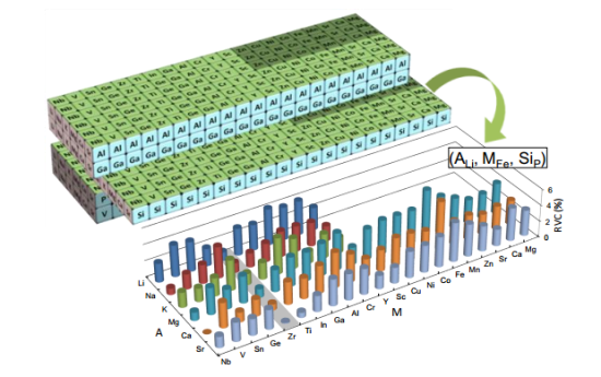zui长寿命70年 日本研发出新型锂电池