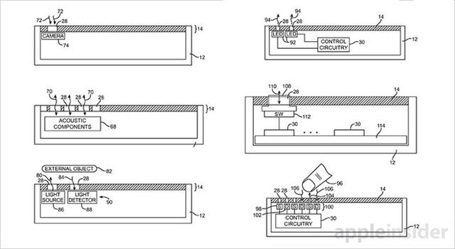 苹果发布屏幕新专利 未来实现真正无边框就靠它了