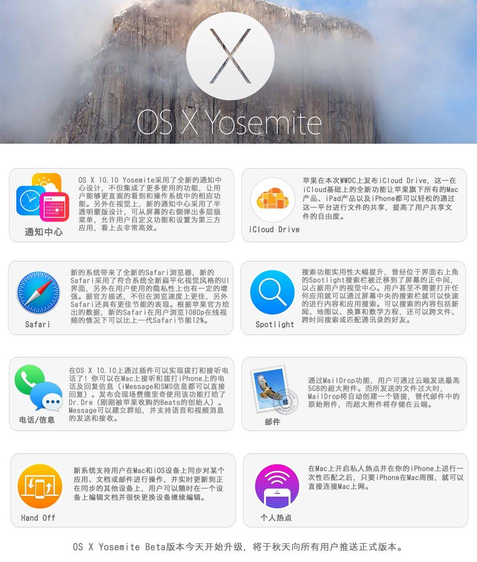 Os X Yosemite Wwdc2014 Apple Announces Ios 8 Os X: 2014年苹果WWDC开发者大会_腾讯数码_腾讯网
