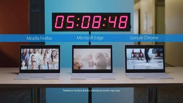 微软又双叒叕撕谷歌?Edge比Chrome更省电