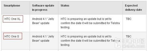 HTC One S/XL即将升至Android 4.1版本