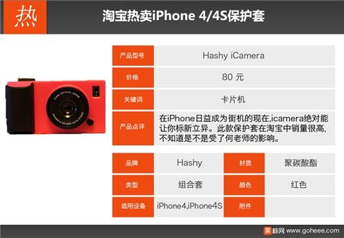 淘宝热卖iPhone/iPad全系列配件TOP10