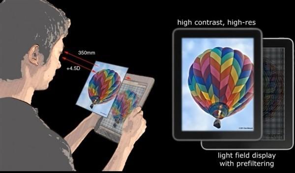 未来屏幕将可以自动矫正视力无需佩戴眼镜