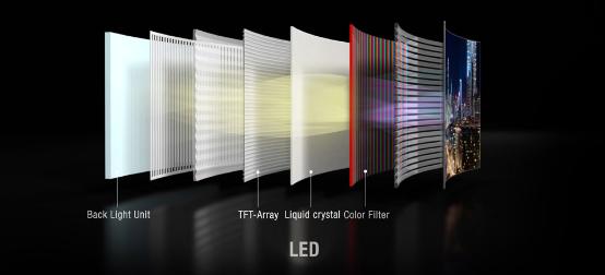 我要问数码:LCD/OLED显示技术到底哪家强?