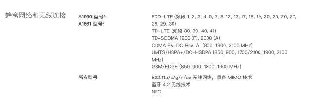 iPhone 7购买攻略:据说看了的都能抢到