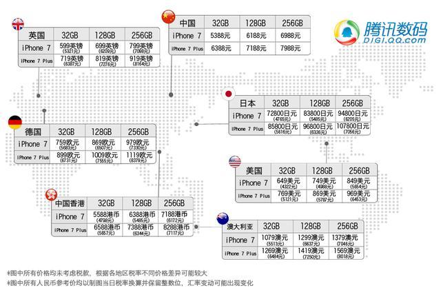 国行iPhone 7/7Plus明日开抢 5388/6388元起
