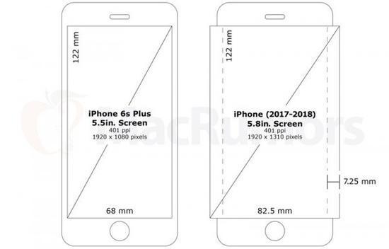 下代iPhone确认5.8寸屏 三星独家供货OLED面板