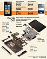 拆解对比:Lumia 900成本高于iPhone4S