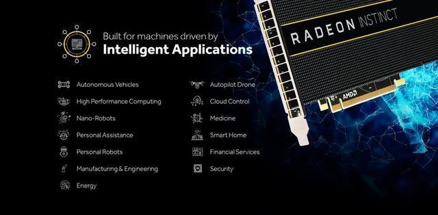 AI技术将帮助AMD和NVIDIA未来慢慢超越英特尔?