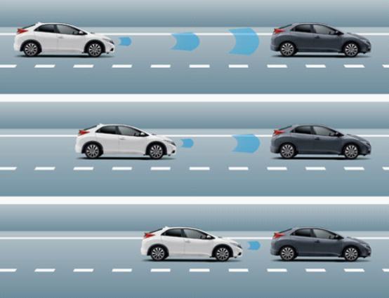 这7项汽车技术的普及挽救了很多人的生命