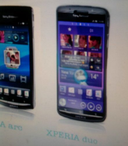 索尼爱立信双核旗舰XPERIA Duo九月发布
