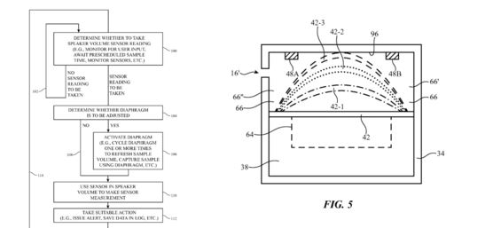 苹果申请新专利 以后手机或许能检测雾霾了