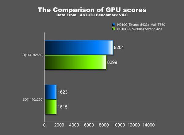 五大品牌移动处理器新品抢先看 混战64位