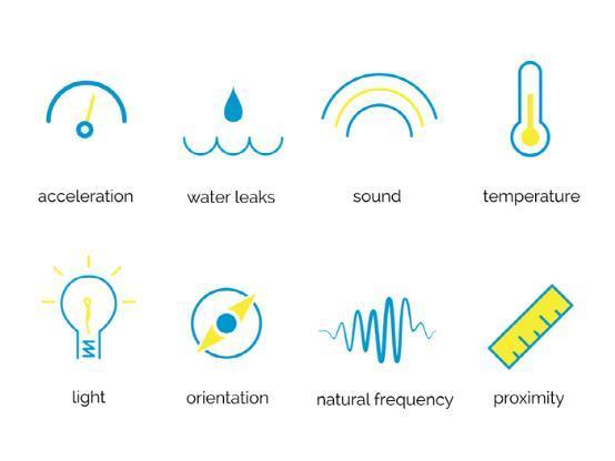 7个这样的传感器即可组建整套智能家居环境
