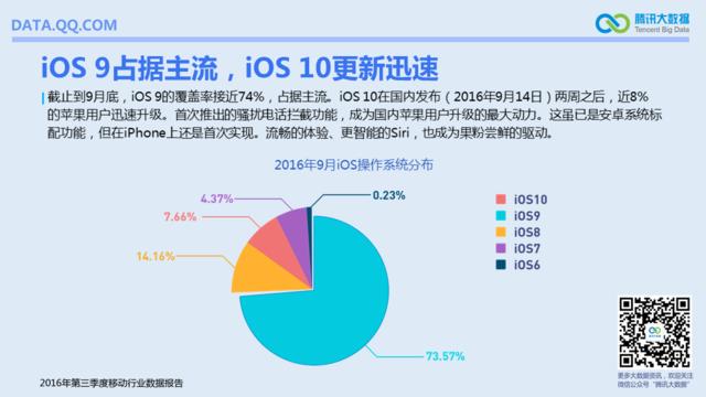 谁是Q3使用率最高的手机?你肯定猜不到