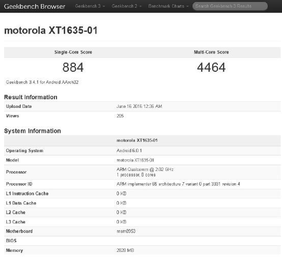 跑分泄密:Moto在开发Z Play 或配3GB RAM