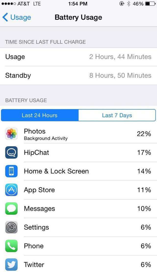 iOS 8新增电量管理 告诉你哪些应用最耗电