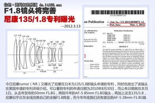 传闻年底发 尼康AF-S 28/1.8G专利曝光