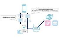 东芝发布新款FlashAir无线存储卡 16G售549元