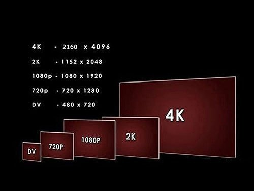 4K,越走越近