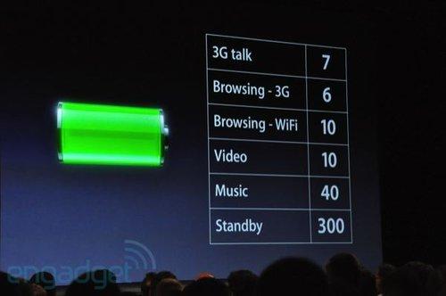 八大看点 苹果iPhone 4升级详解