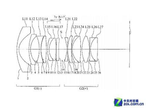 F1.8大光圈 尼康18/20mm镜头专利曝光