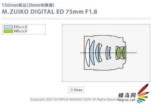 奥林巴斯公布新75mm F1.8镜头官网样张