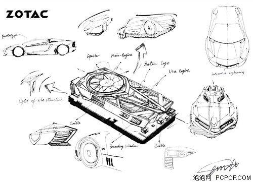 索泰毁灭者dtc散热器手绘设计图稿
