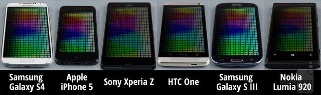 三星Galaxy S4與其他五款主流手機屏幕對比