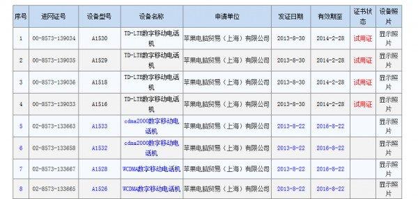 曝港版iPhone 5s不支持移动4G网络 谨慎入手