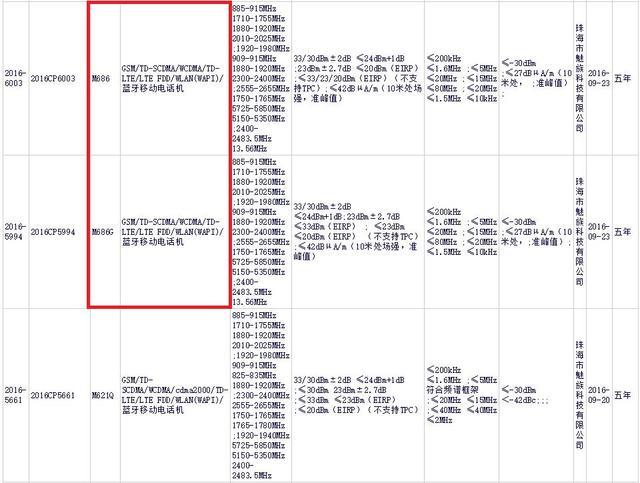 魅族PRO 6 Plus今日发布 跑分成绩曝光让人失望