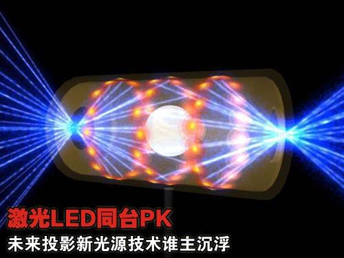 LED激光同台PK 投影机新光源谁主沉浮