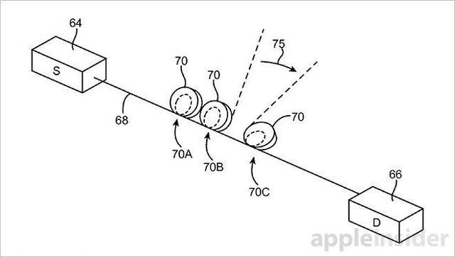 苹果耳机线专利 可自动识别收听人数播放声音