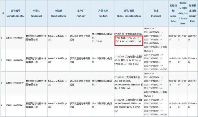 Moto新机获FCC认证 配骁龙835内置4000mAh电池