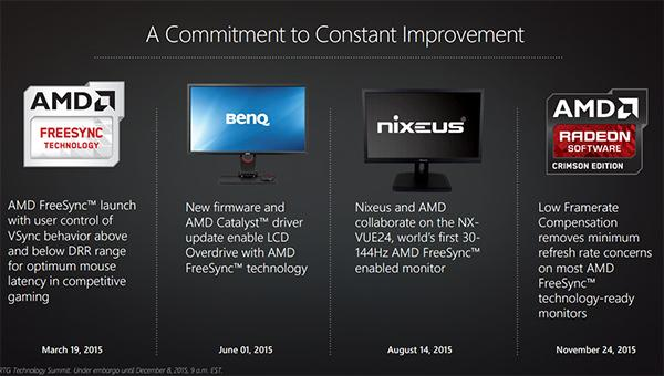 AMD FreeSync将支持HDMI和笔记本显示屏