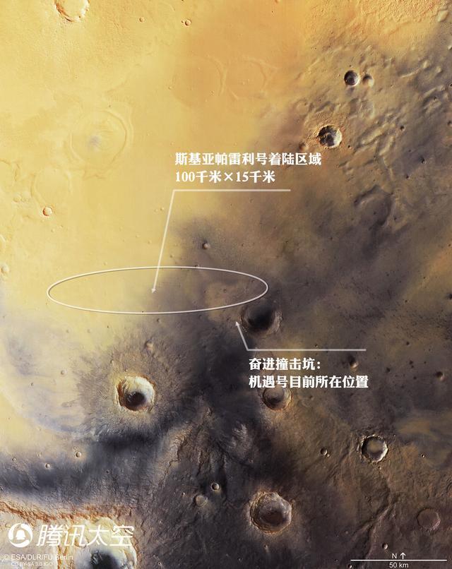 两年一度火星登陆大戏59天后上演