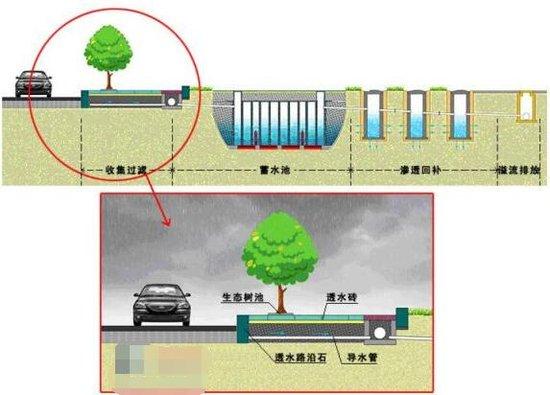 造雨的原理_按图所示的情景去进行实验.你就可以在家中进行人造 雨 .其物理原理是 a.水蒸气液化成水 b.水蒸气凝固成水 c.水蒸气汽化成水 d.水蒸气蒸发成