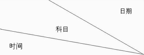 湖南2010年普通高校艺术类专业统考工作通知