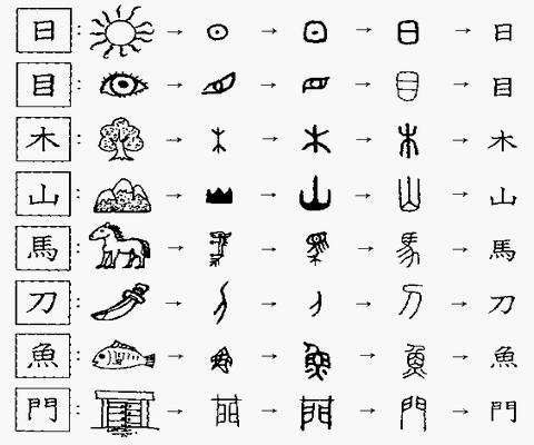 873 together with Linearb in addition Cartoon Jupiter Waving 179275 besides Roofing Terms in addition Item949. on chinese system